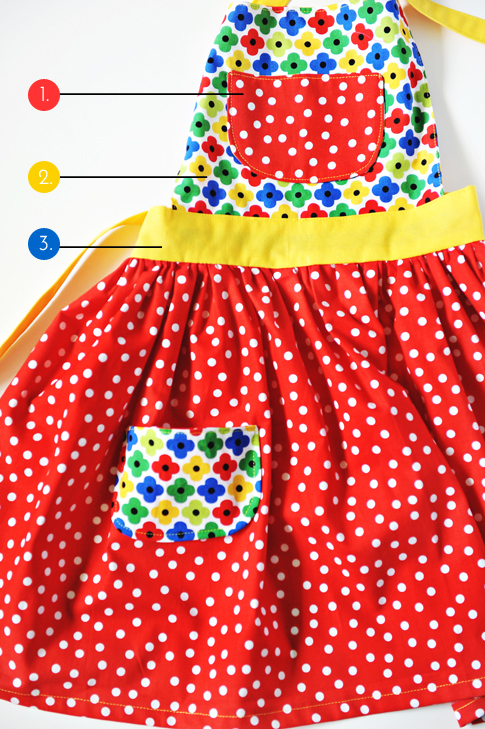 image about Free Printable Apron Patterns named guideline: childs apron - Ann Kelle Ann Kelle